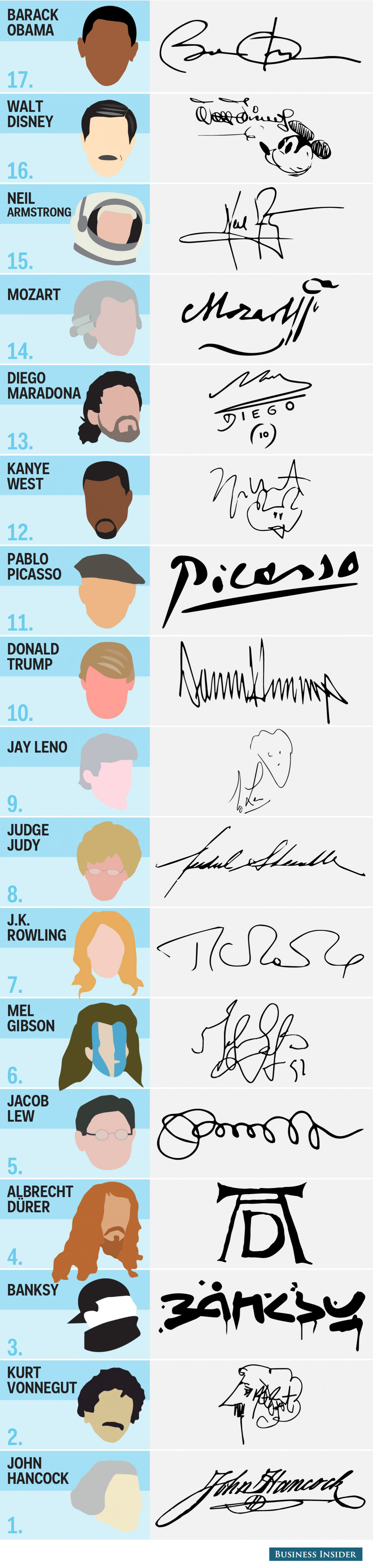 coolest signatures