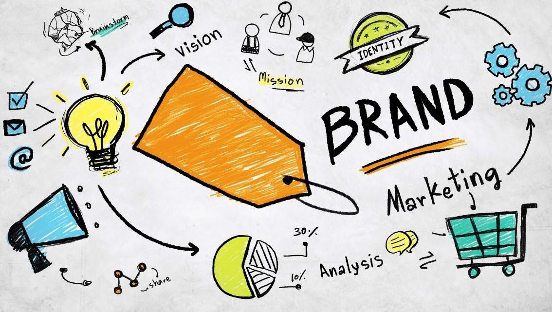 Internet-Branding