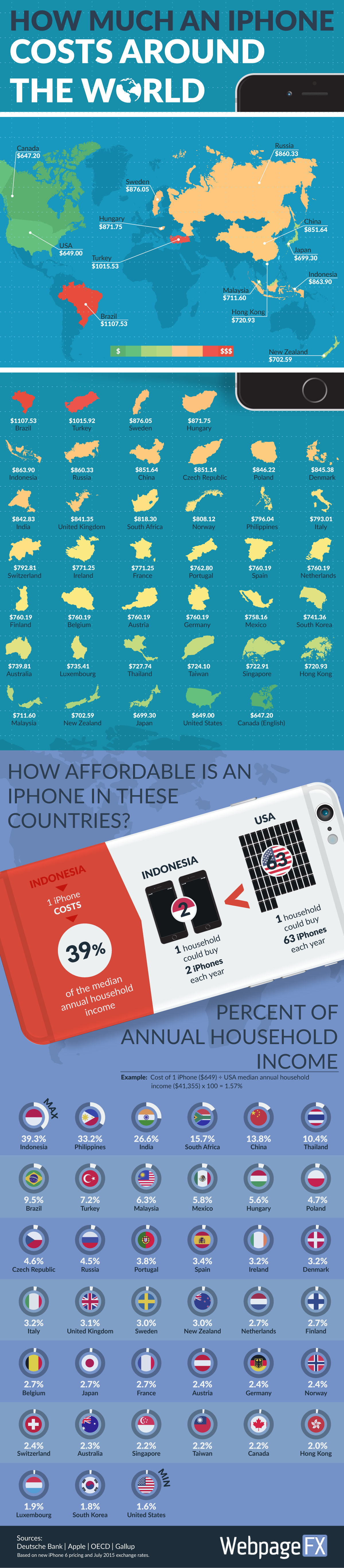 iPhone-Costs-Around-The-World-infographic-WebpageFX