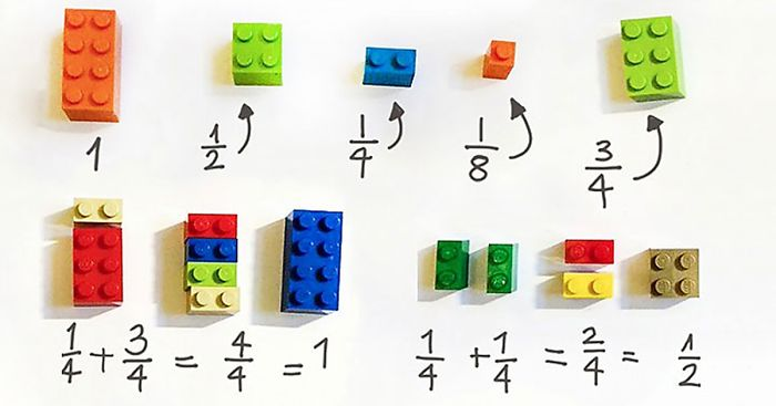 lego-math-teaching-children-alycia-zimmerman (1)