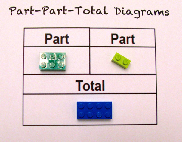 lego-math-teaching-children-alycia-zimmerman (3)