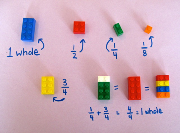 lego-math-teaching-children-alycia-zimmerman (4)