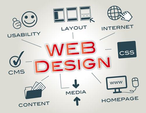 روش های طراحی سایت